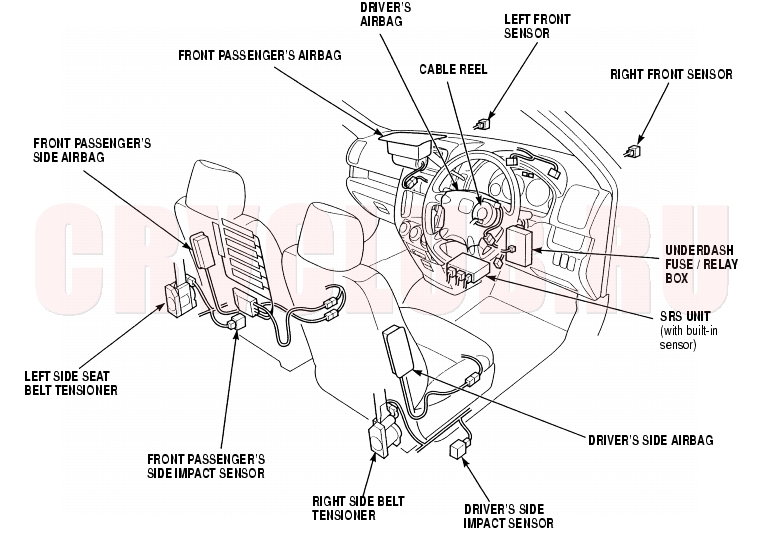 wiring harness honda with Group 2f on Suzuki Dr650 1998 Motorcycle Wiring besides 2009 Chevrolet Spark Wiring Diagram And Electrical System together with F  28 moreover 364295 Troubleshooting Kill Switch Honda Atv 93 Trx300 as well New Holland Ce Europe 2013.