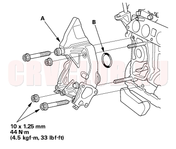 31h6h 1999 Gmc Suburban Diagram Shows Heater Hose Assmbly 4x4 1500 likewise 1997 F150 Blend Door Removal besides 2014 Chevy Suburban Instrument Panel likewise 2hnra 1992 Chev Sil 1500 Pick Up V8 Need Change additionally 955156 2003 Ford Expedition Vacuum Lines Diagram. on 98 chevy heater core