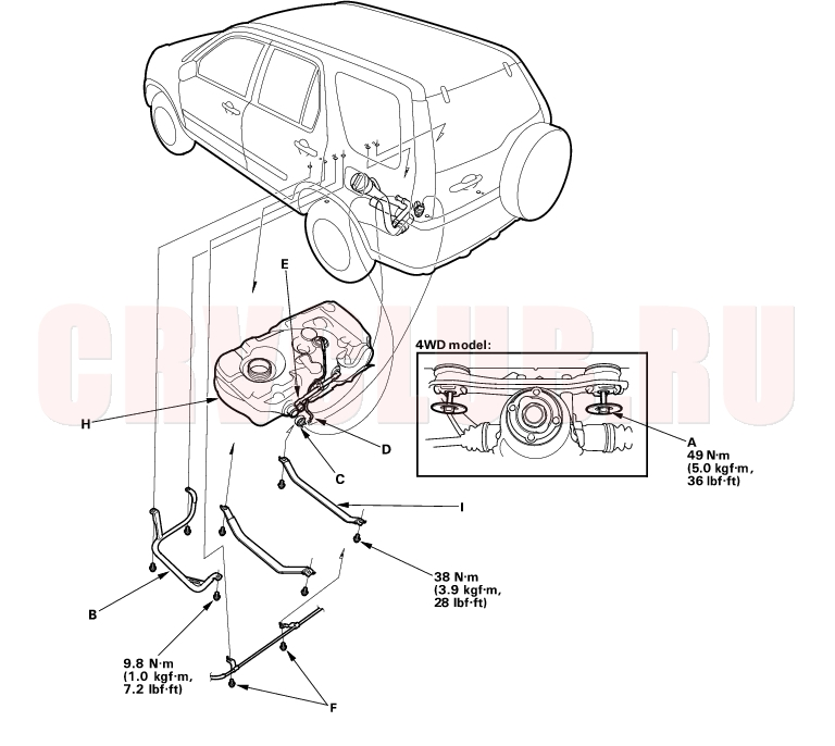 Fuel Pressure Regulator Troubleshooting