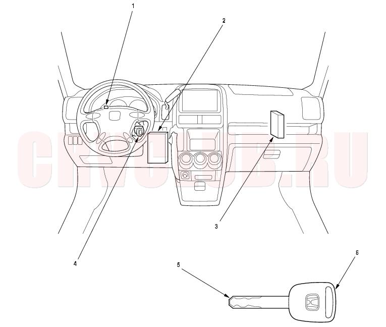honda immobilizer wiring diagram