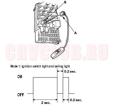 No Test the multiplex control unit inputs (see page 22A-269). | Acura Multiplex Control Unit Wiring Diagram |  | Клуб любителей HONDA CR-V