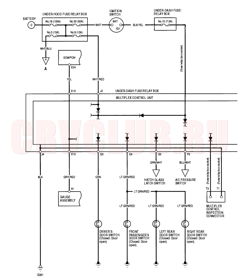 No Test The Multiplex Control Unit Inputs  See Page 22a
