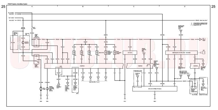 [ZTBE_9966]  PGM-FI System, Immobilizer System 78-98   Wiring Diagram Honda Pgm Fi      Клуб любителей HONDA CR-V