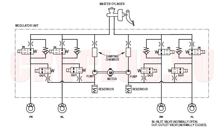 1962 cadillac vacuum diagram