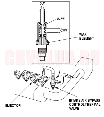 Discussion T27245 ds643672 additionally 2007 Acura Tl Interior Fuse Box Diagram besides Canister Purge Valve Location 2012 Ford Focus besides Honda Accord Fuse Box Diagram 374841 additionally 2002 Ford Focus Pcv Valve Location. on 2004 honda accord lighter fuse