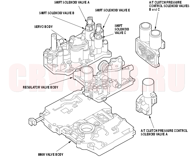 Pressure control solenoid location wiring diagrams image for Honda transmission solenoid symptoms