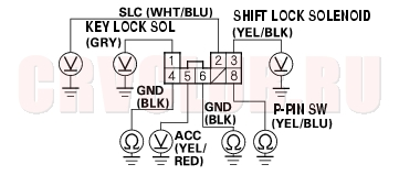 2000 Ford F 250 7 3 Wiring Diagram as well T10800904 Turn signal flasher located in car moreover Group 4j additionally 2003 Buick Century Engine likewise 59x15 Nissan Datsun Pathfinder Le Instructions Changing. on loose switch fuse box