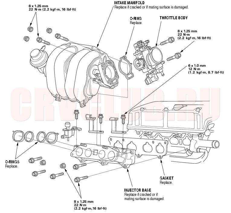 Cr V Wiring Diagram Database09 Database India Honda: 99 Honda Cr V Wiring Diagram At Daniellemon.com