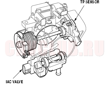 Pilot Relay Valve Bendix besides K241 46513 Gravely 10 Hp 7 5 Kw Specs 4600 46858 furthermore Wabco Wiring Diagram further Air Release Valve Schematic likewise Hydraulic Sequence Valve Operation. on bendix air valves diagram